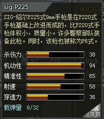 创世兵魂sig P225属性,创世兵魂sig P225多少钱,创世兵魂武器大全